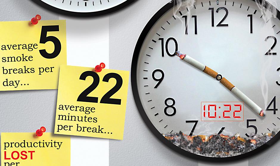 smoking-and-productivity-940-558.jpg